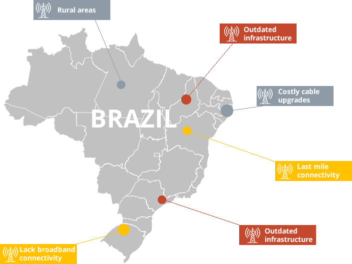 Map of Brazil cell connectivity needs